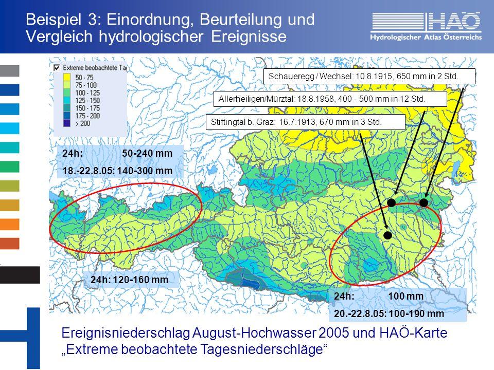 Beispiel 3: Einordnung, Beurteilung und Vergleich hydrologischer Ereignisse Ereignisniederschlag August-Hochwasser 2005 und HAÖ-Karte Extreme beobachtete Tagesniederschläge 24h: 120-160 mm 24h: 50-240 mm 18.-22.8.05: 140-300 mm 24h: 100 mm 20.-22.8.05: 100-190 mm Stiftingtal b.