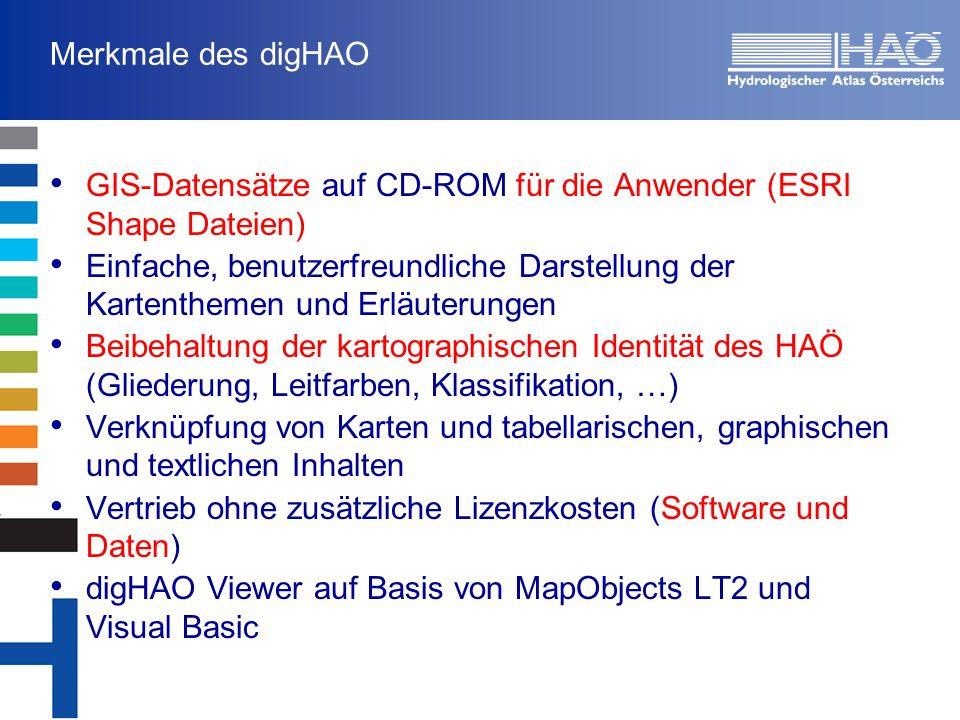 Merkmale des digHAO GIS-Datensätze auf CD-ROM für die Anwender (ESRI Shape Dateien) Einfache, benutzerfreundliche Darstellung der Kartenthemen und Erläuterungen Beibehaltung der kartographischen Identität des HAÖ (Gliederung, Leitfarben, Klassifikation, …) Verknüpfung von Karten und tabellarischen, graphischen und textlichen Inhalten Vertrieb ohne zusätzliche Lizenzkosten (Software und Daten) digHAO Viewer auf Basis von MapObjects LT2 und Visual Basic