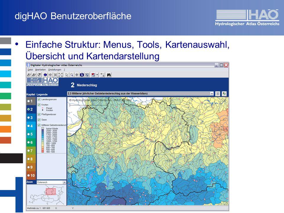 digHAO Benutzeroberfläche Einfache Struktur: Menus, Tools, Kartenauswahl, Übersicht und Kartendarstellung