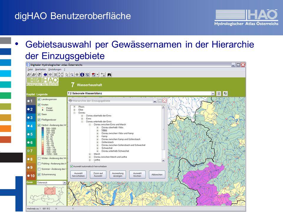 digHAO Benutzeroberfläche Gebietsauswahl per Gewässernamen in der Hierarchie der Einzugsgebiete