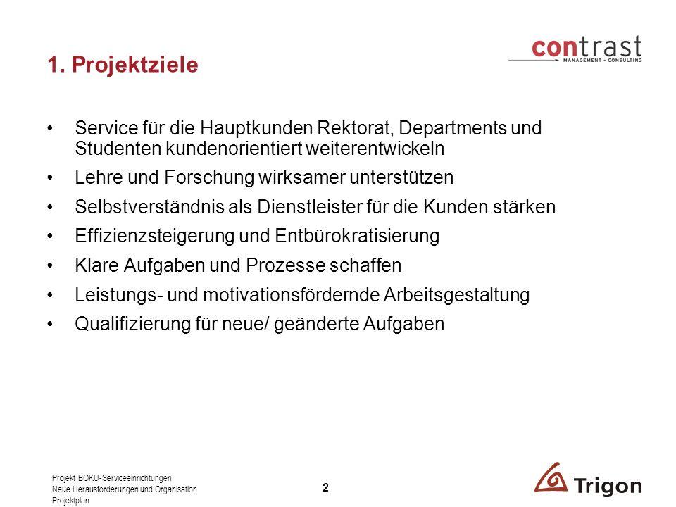Projekt BOKU-Serviceeinrichtungen Neue Herausforderungen und Organisation Projektplan 2 1.