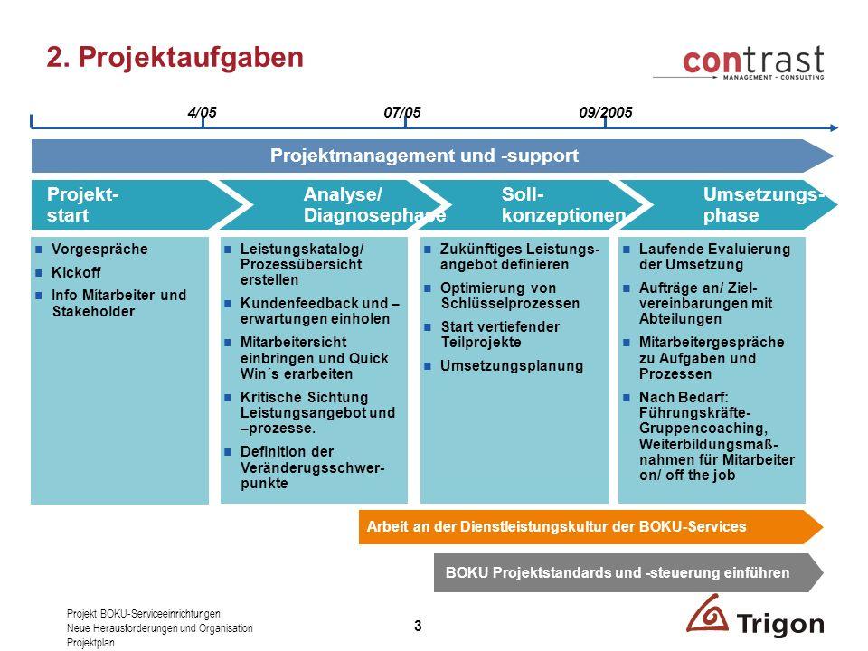 Projekt BOKU-Serviceeinrichtungen Neue Herausforderungen und Organisation Projektplan 3 2.