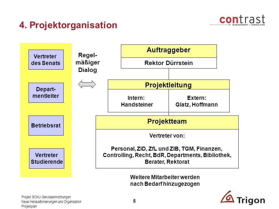 Projekt BOKU-Serviceeinrichtungen Neue Herausforderungen und Organisation Projektplan 5 4.