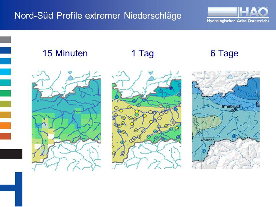 Nord-Süd Profile extremer Niederschläge 15 Minuten 1 Tag 6 Tage