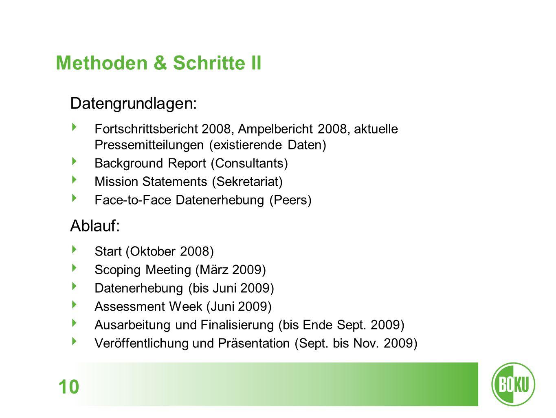 Methoden & Schritte II 10 Datengrundlagen: Fortschrittsbericht 2008, Ampelbericht 2008, aktuelle Pressemitteilungen (existierende Daten) Background Re