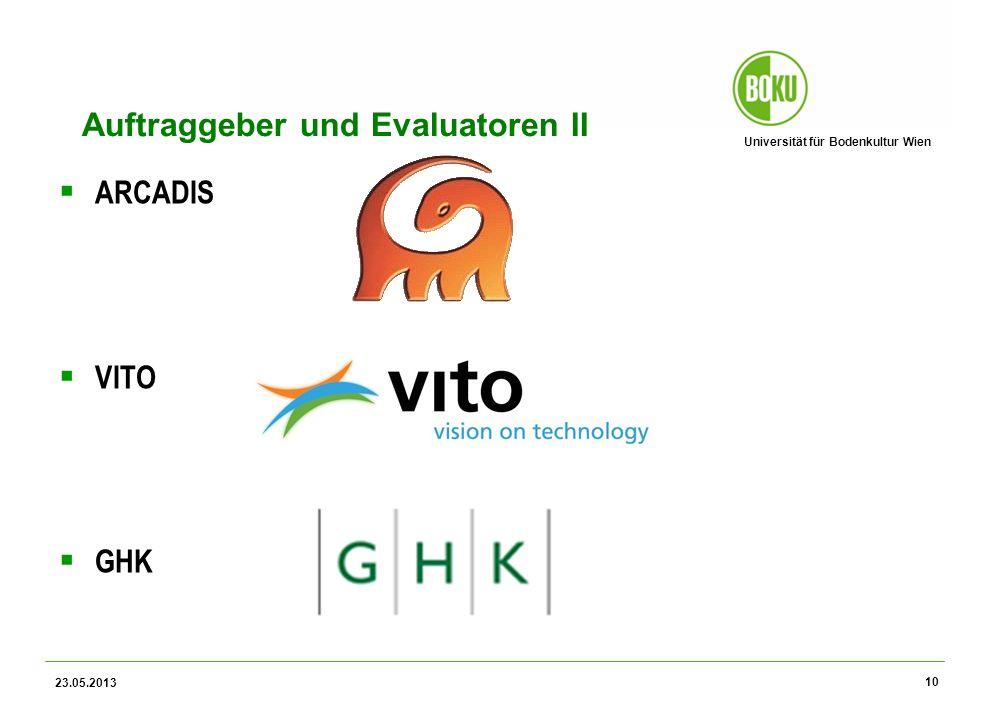 Universität für Bodenkultur Wien Wissenschaftliche Assessments im Ressourcenamangement – WS 2012 Auftraggeber und Evaluatoren II ARCADIS VITO GHK 23.05.2013 10