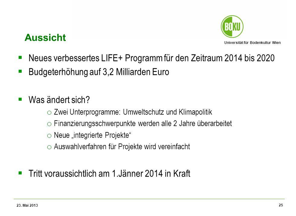 Universität für Bodenkultur Wien Wissenschaftliche Assessments im Ressourcenamangement – WS 2012 Aussicht Neues verbessertes LIFE+ Programm für den Zeitraum 2014 bis 2020 Budgeterhöhung auf 3,2 Milliarden Euro Was ändert sich.