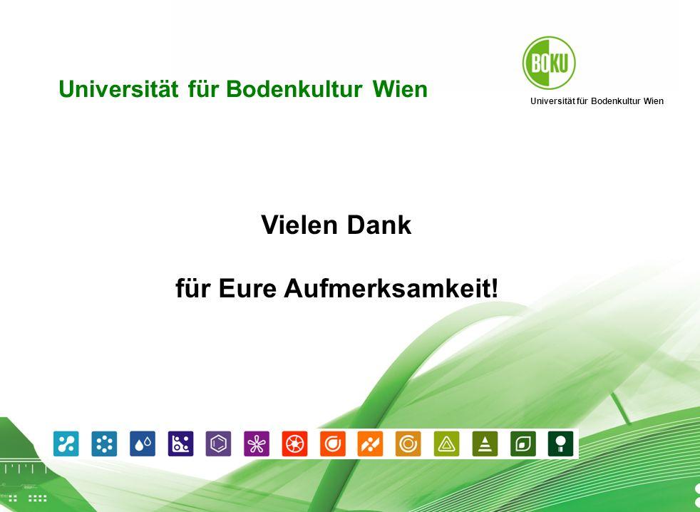 Universität für Bodenkultur Wien Wissenschaftliche Assessments im Ressourcenamangement – WS 2012 23. Mai 2013 26 Universität für Bodenkultur Wien Viel
