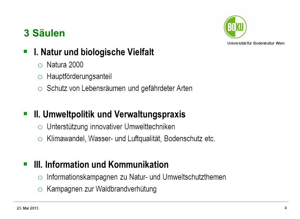 Universität für Bodenkultur Wien Wissenschaftliche Assessments im Ressourcenamangement – WS 2012 3 Säulen 23. Mai 2013 4 I. Natur und biologische Viel