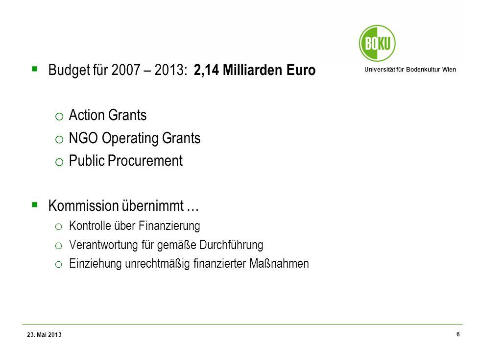 Universität für Bodenkultur Wien Wissenschaftliche Assessments im Ressourcenamangement – WS 2012 Budget für 2007 – 2013: 2,14 Milliarden Euro o Action