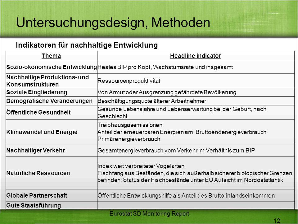 Untersuchungsdesign, Methoden Indikatoren für nachhaltige Entwicklung 12 Eurostat SD Monitoring Report ThemaHeadline indicator Sozio-ökonomische Entwi