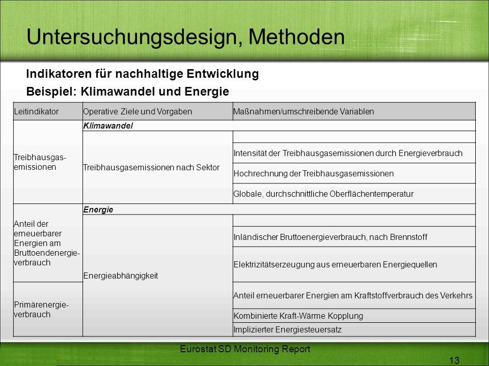 Untersuchungsdesign, Methoden Indikatoren für nachhaltige Entwicklung Beispiel: Klimawandel und Energie 13 Eurostat SD Monitoring Report Leitindikator