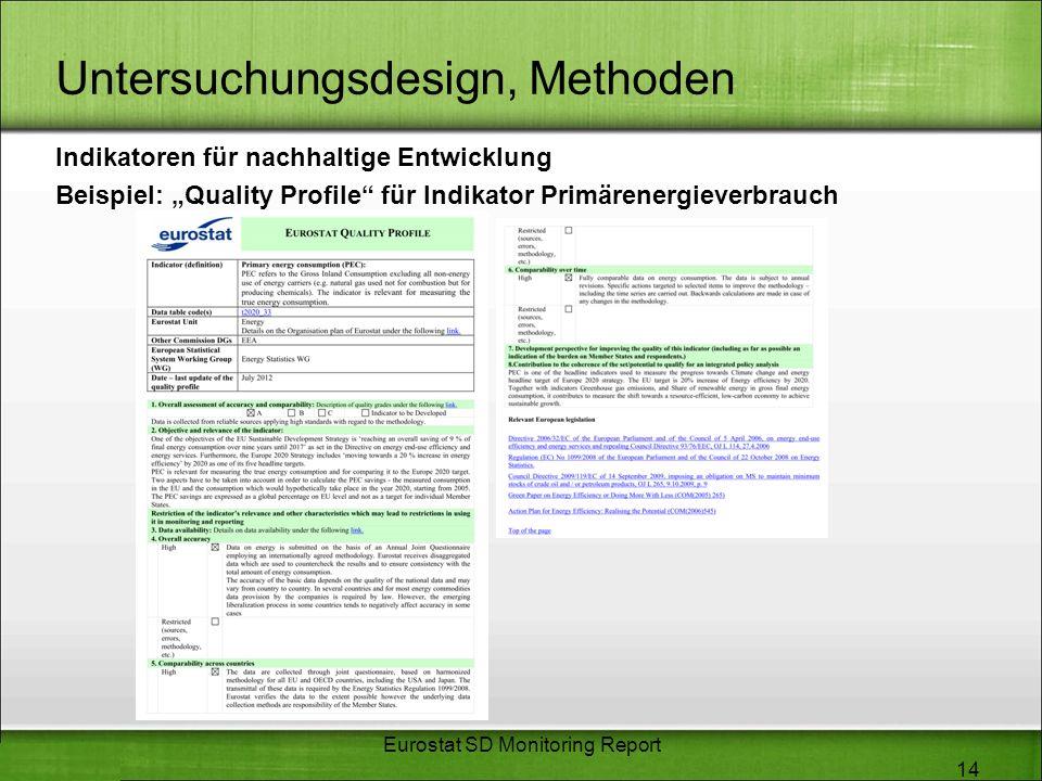 Untersuchungsdesign, Methoden Indikatoren für nachhaltige Entwicklung Beispiel: Quality Profile für Indikator Primärenergieverbrauch 14 Eurostat SD Mo