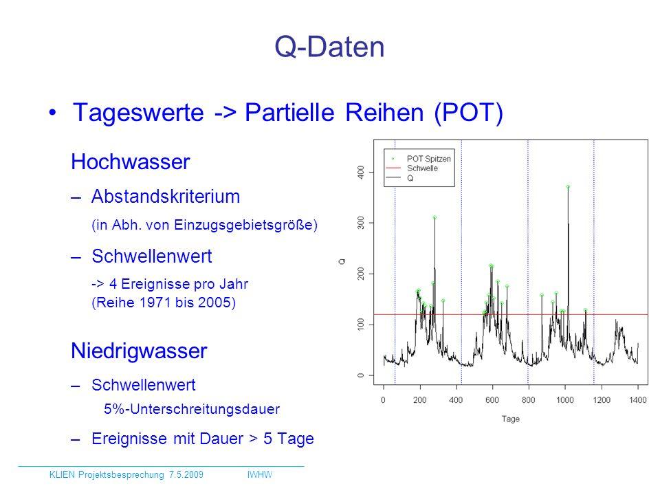 Ausblick: Q-Daten Hochwasser –3 Tage: Persistenz der Strömungsrichtung Häufigkeit W Niederwasser –Winter: Temperatur –Sommer: Persistenz Strömungsrichtung / Zyklonalität Häufigkeit D KLIEN Projektsbesprechung 7.5.2009IWHW