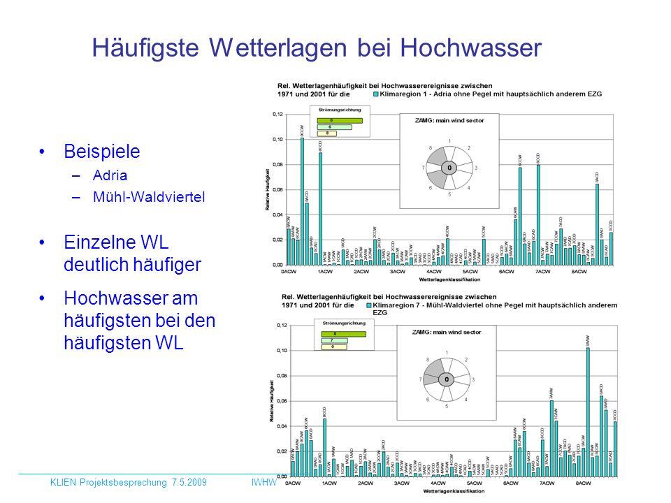 Häufigste Wetterlagen bei Hochwasser Beispiele –Adria –Mühl-Waldviertel Einzelne WL deutlich häufiger Hochwasser am häufigsten bei den häufigsten WL KLIEN Projektsbesprechung 7.5.2009IWHW