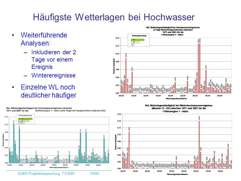 Häufigste Wetterlagen bei Hochwasser Weiterführende Analysen: –Inkludieren der 2 Tage vor einem Ereignis –Winterereignisse Einzelne WL noch deutlicher häufiger KLIEN Projektsbesprechung 7.5.2009IWHW