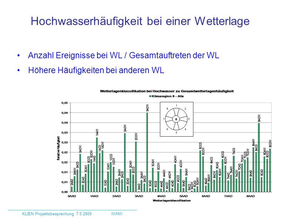 Hochwasserhäufigkeit bei einer Wetterlage Beispiele –Adria –Mühl-Waldviertel Bei einzelnen WL deutlich häufiger HW KLIEN Projektsbesprechung 7.5.2009IWHW