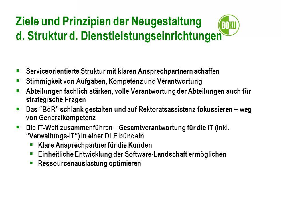 Ziele und Prinzipien der Neugestaltung d.Struktur d.