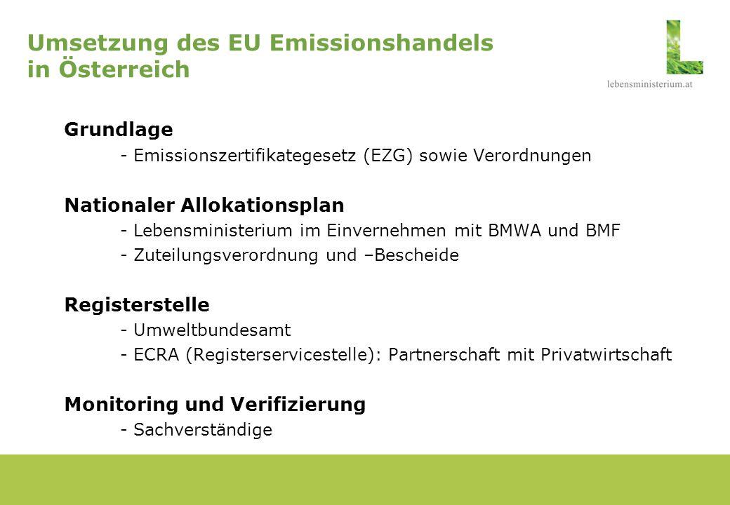 Nationaler Allokationsplan 2005-2007 Gesamtmenge - Emissionsprognosen (Business as Usual) für EH-Sektor minus Klimaschutzbeitrag - Klimaschutzbeitrag= 50% des Reduktionspotential bis 2010 gem.