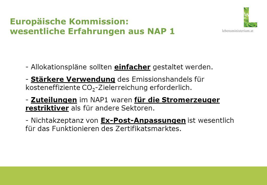 Sektorale Zertifikatszuteilung im EU Emissionshandelssystem 55% der Zertifikate für den Elektrizitäts- und Wärmesektor.