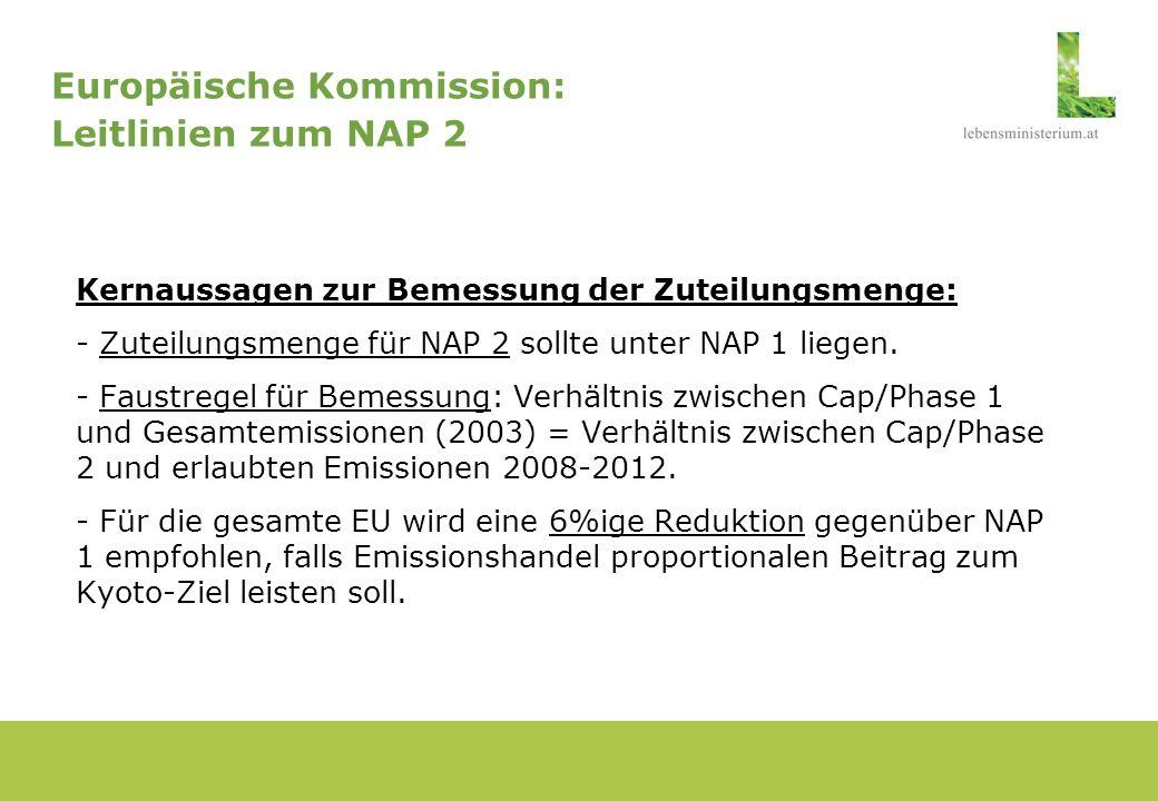 Herausforderung: Kleinanlagen Anteil der CO 2 je Anlagengröße in Österreich und der EU-25: Quelle: Lebensministerium (2005)