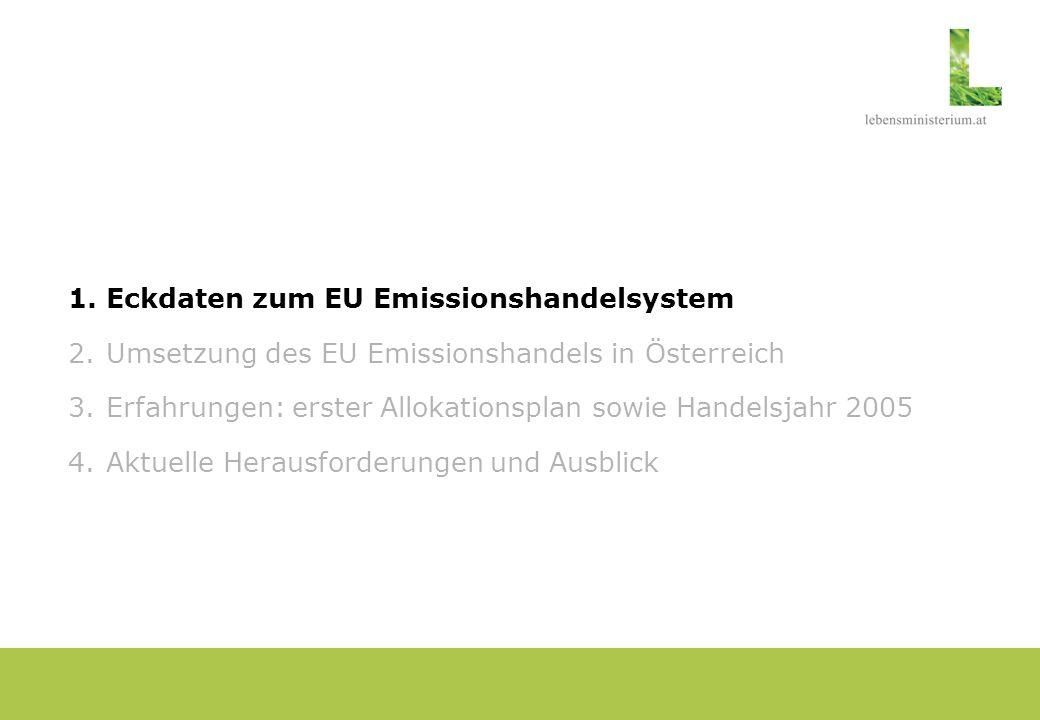 Eckdaten EU Emissionshandel Cap and Trade System Handelsperioden - 1.