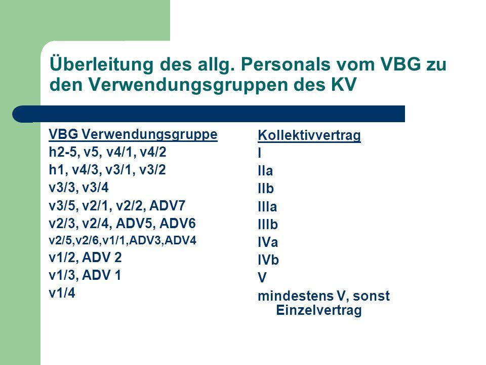 Überleitung des allg. Personals vom VBG zu den Verwendungsgruppen des KV VBG Verwendungsgruppe h2-5, v5, v4/1, v4/2 h1, v4/3, v3/1, v3/2 v3/3, v3/4 v3