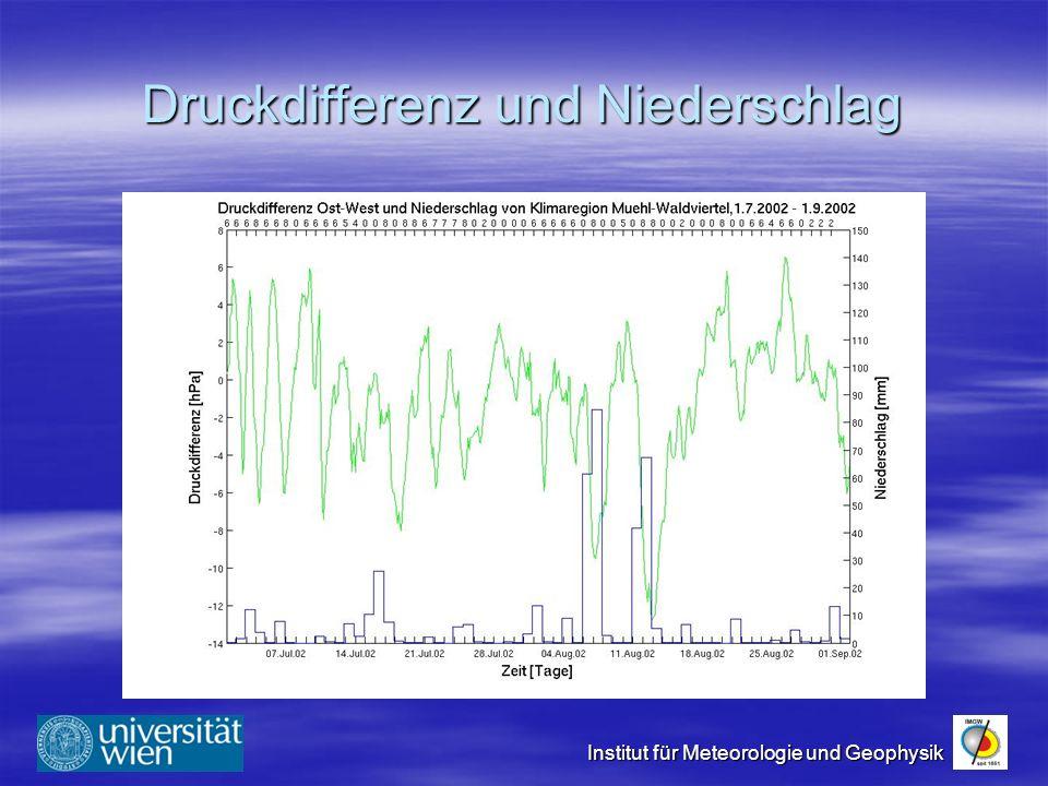 Institut für Meteorologie und Geophysik Druckdifferenz und Niederschlag