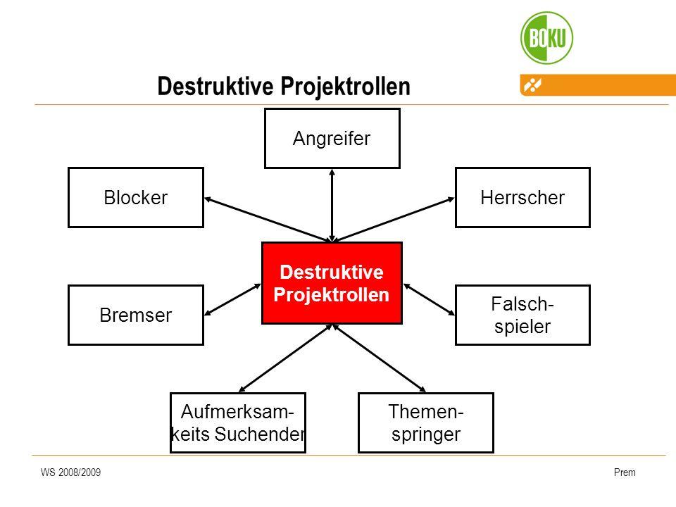 WS 2008/2009Prem Destruktive Projektrollen Angreifer Herrscher Falsch- spieler Themen- springer Aufmerksam- keits Suchender Bremser Blocker Destruktiv