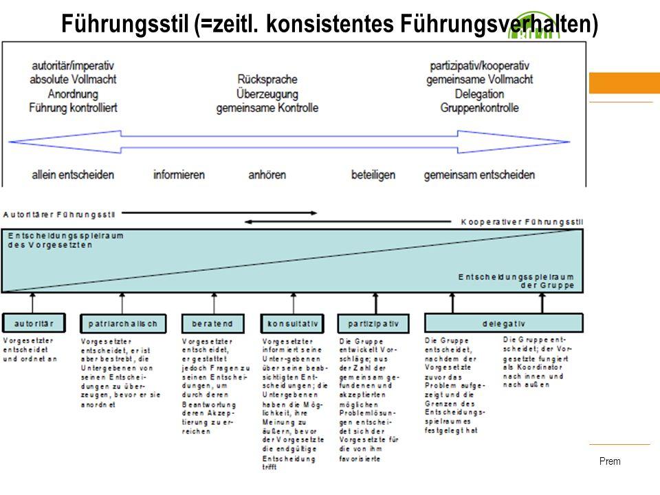 WS 2008/2009Prem Führungsstil (=zeitl. konsistentes Führungsverhalten)