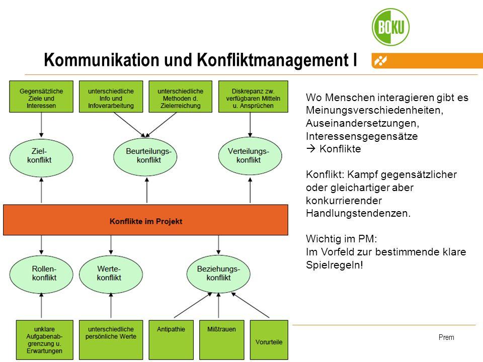 WS 2008/2009Prem Kommunikation und Konfliktmanagement I Wo Menschen interagieren gibt es Meinungsverschiedenheiten, Auseinandersetzungen, Interessensg