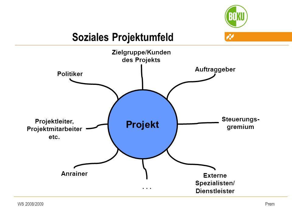 WS 2008/2009Prem Projekt Auftraggeber Steuerungs- gremium... Politiker Zielgruppe/Kunden des Projekts Anrainer Projektleiter, Projektmitarbeiter etc.