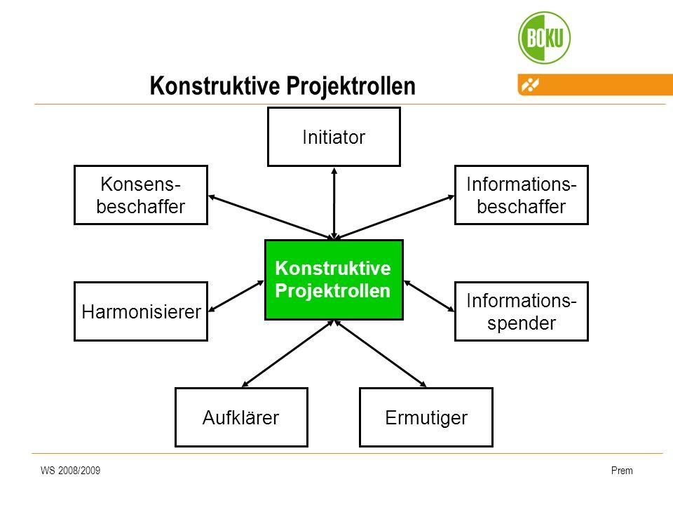 WS 2008/2009Prem Konstruktive Projektrollen Konstruktive Projektrollen Initiator Informations- beschaffer Informations- spender ErmutigerAufklärer Har
