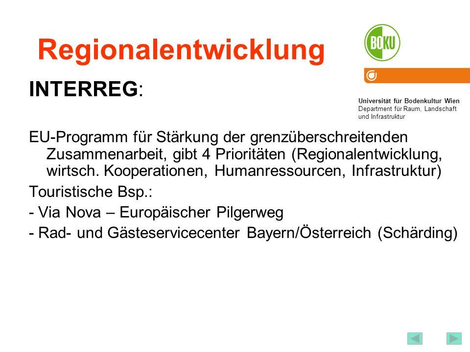 Universität für Bodenkultur Wien Department für Raum, Landschaft und Infrastruktur Institut für Raumplanung und Ländliche Neuordnung an der Universität für Bodenkultur Wien 32 Regionalentwicklung INTERREG: EU-Programm für Stärkung der grenzüberschreitenden Zusammenarbeit, gibt 4 Prioritäten (Regionalentwicklung, wirtsch.