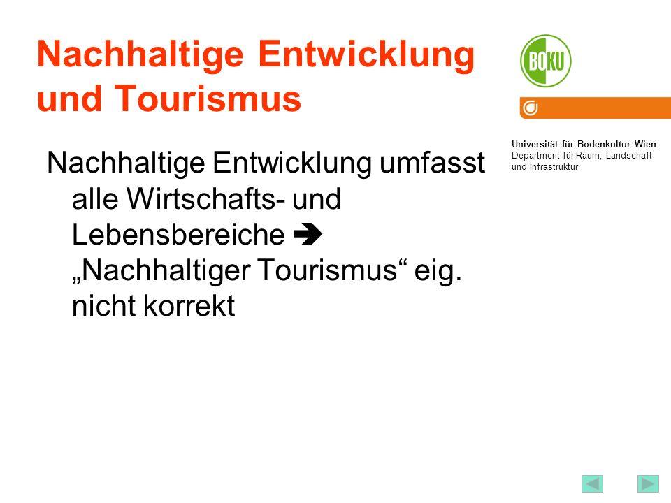 Universität für Bodenkultur Wien Department für Raum, Landschaft und Infrastruktur Institut für Raumplanung und Ländliche Neuordnung an der Universität für Bodenkultur Wien 5 Nachhaltige Entwicklung und Tourismus Nachhaltige Entwicklung umfasst alle Wirtschafts- und Lebensbereiche Nachhaltiger Tourismus eig.