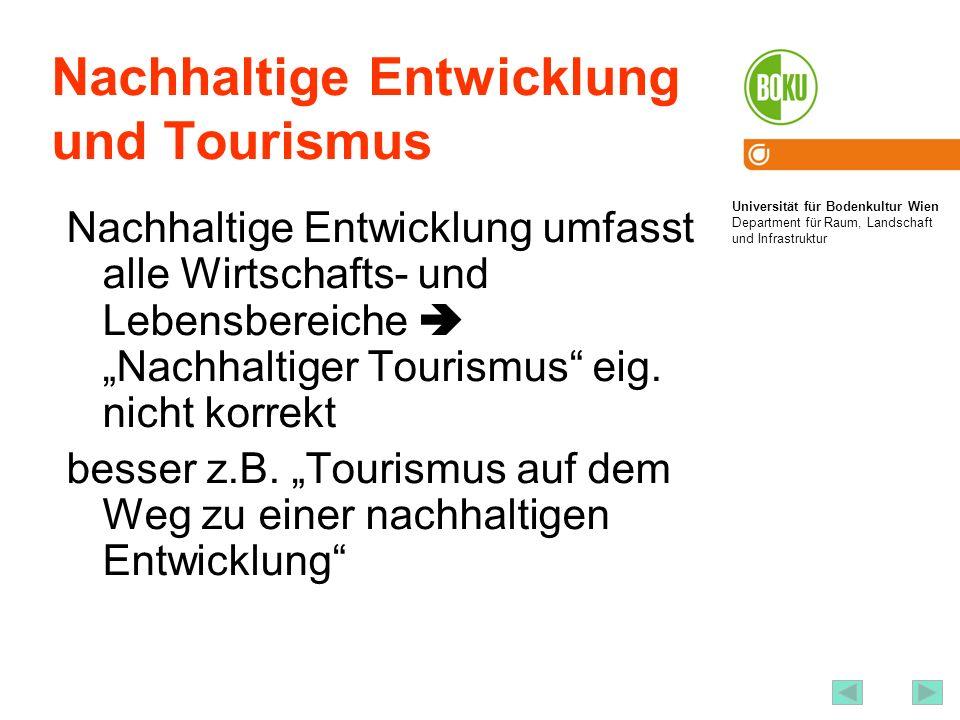Universität für Bodenkultur Wien Department für Raum, Landschaft und Infrastruktur Institut für Raumplanung und Ländliche Neuordnung an der Universität für Bodenkultur Wien 6 Nachhaltige Entwicklung und Tourismus Nachhaltige Entwicklung umfasst alle Wirtschafts- und Lebensbereiche Nachhaltiger Tourismus eig.