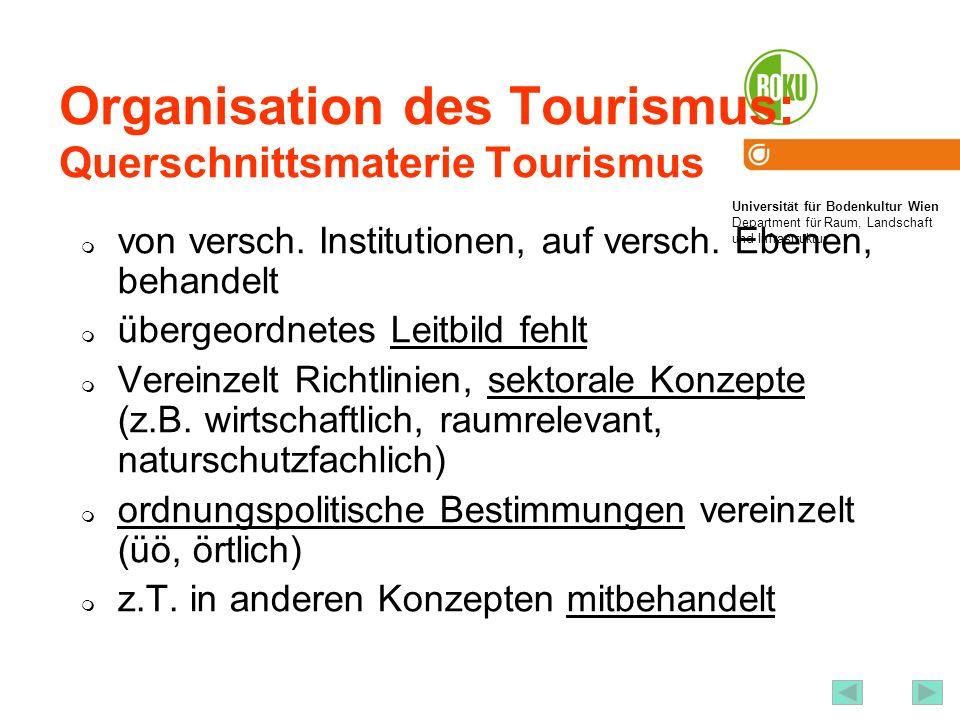 Universität für Bodenkultur Wien Department für Raum, Landschaft und Infrastruktur Institut für Raumplanung und Ländliche Neuordnung an der Universität für Bodenkultur Wien 9 Organisation des Tourismus: Querschnittsmaterie Tourismus von versch.