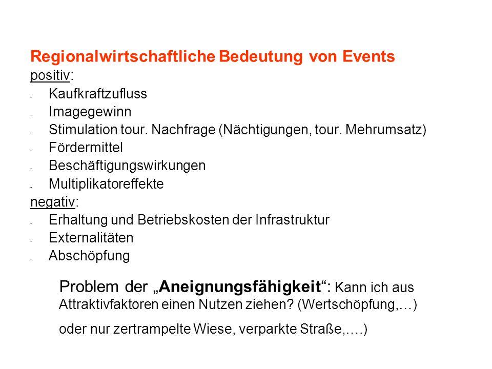 Regionalwirtschaftliche Bedeutung von Events positiv: - Kaufkraftzufluss - Imagegewinn - Stimulation tour. Nachfrage (Nächtigungen, tour. Mehrumsatz)