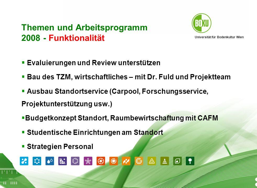 Universität für Bodenkultur Wien BOKU Präsentation 01.04.2008 3 Themen und Arbeitsprogramm 2008 - Funktionalität Evaluierungen und Review unterstützen