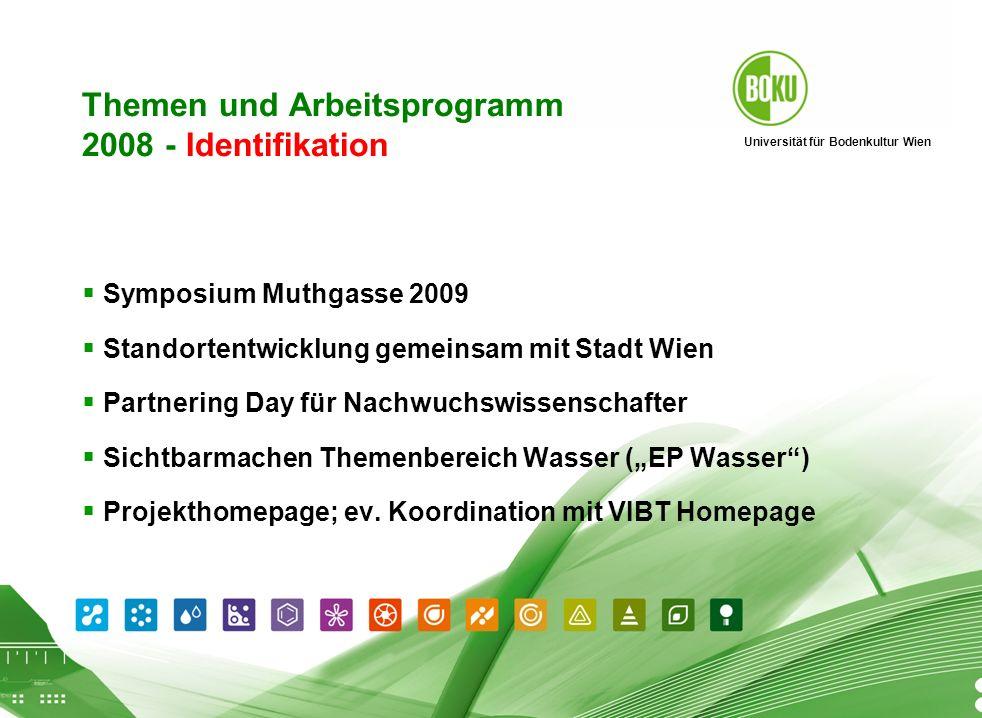 Universität für Bodenkultur Wien BOKU Präsentation 01.04.2008 4 Themen und Arbeitsprogramm 2008 - Identifikation Symposium Muthgasse 2009 Standortentw