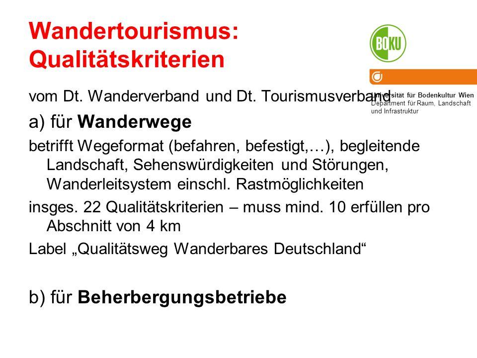 Universität für Bodenkultur Wien Department für Raum, Landschaft und Infrastruktur Wandertourismus: Qualitätskriterien vom Dt. Wanderverband und Dt. T