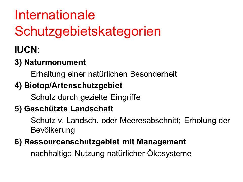 Internationale Schutzgebietskategorien IUCN: 3) Naturmonument Erhaltung einer natürlichen Besonderheit 4) Biotop/Artenschutzgebiet Schutz durch geziel