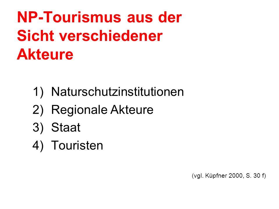 NP-Tourismus aus der Sicht verschiedener Akteure 1)Naturschutzinstitutionen 2)Regionale Akteure 3)Staat 4)Touristen (vgl. Küpfner 2000, S. 30 f)