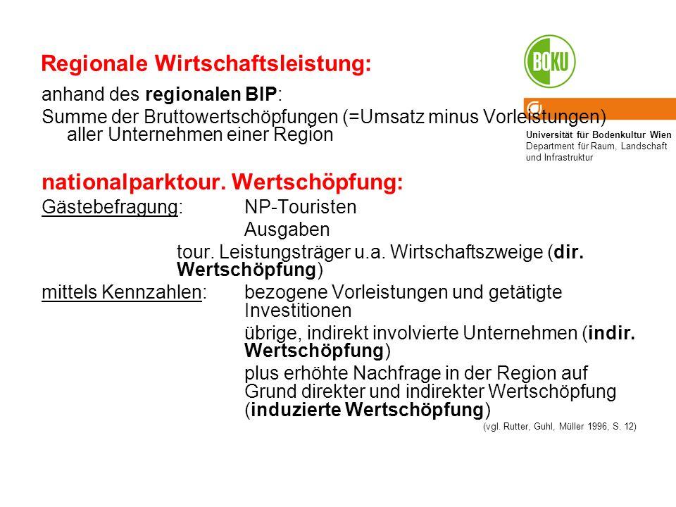 Universität für Bodenkultur Wien Department für Raum, Landschaft und Infrastruktur Regionale Wirtschaftsleistung: anhand des regionalen BIP: Summe der