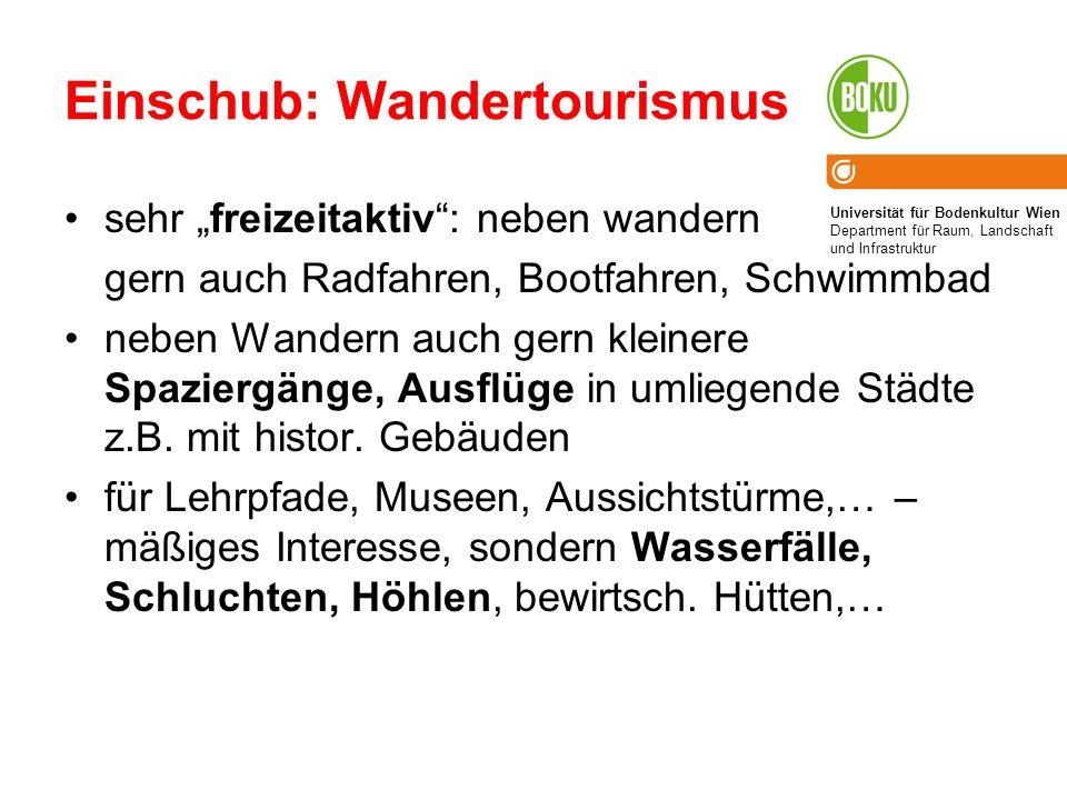 Universität für Bodenkultur Wien Department für Raum, Landschaft und Infrastruktur Einschub: Wandertourismus sehr freizeitaktiv: neben wandern gern au