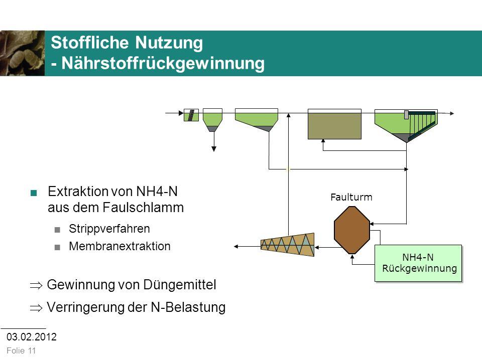03.02.2012 Folie 11 Stoffliche Nutzung - Nährstoffrückgewinnung NH4-N Rückgewinnung Extraktion von NH4-N aus dem Faulschlamm Strippverfahren Membranex