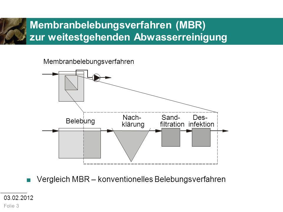 03.02.2012 Folie 3 Membranbelebungsverfahren (MBR) zur weitestgehenden Abwasserreinigung Vergleich MBR – konventionelles Belebungsverfahren