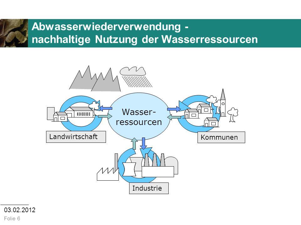 03.02.2012 Folie 6 Wasser- ressourcen Kommunen Industrie Landwirtschaft Abwasserwiederverwendung - nachhaltige Nutzung der Wasserressourcen