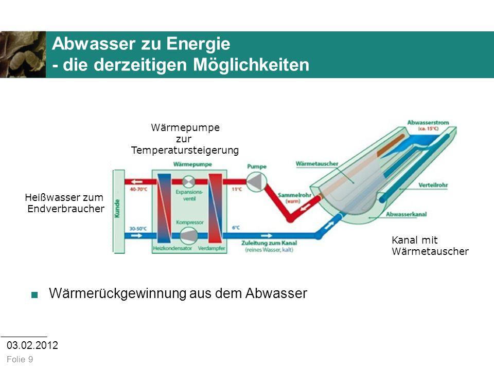 03.02.2012 Folie 9 Abwasser zu Energie - die derzeitigen Möglichkeiten Wärmerückgewinnung aus dem Abwasser Wärmepumpe zur Temperatursteigerung Kanal m