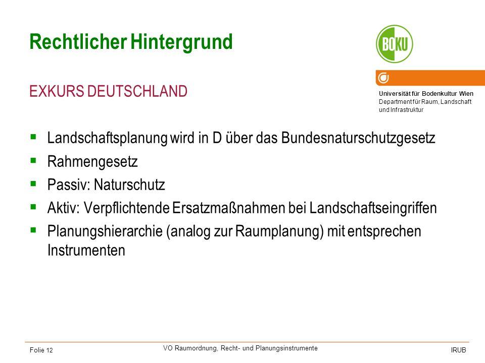 Universität für Bodenkultur Wien Department für Raum, Landschaft und Infrastruktur IRUB VO Raumordnung, Recht- und Planungsinstrumente Folie 12 Rechtl
